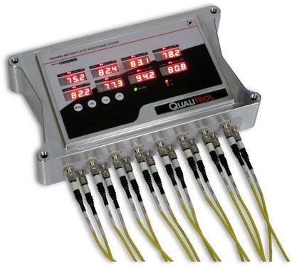 Qualitrol T/Guard 405光纤绕组温度监视器