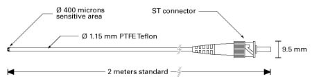 Neoptix T1光纤温度探头