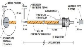 Neoptix T2变压器温度探头