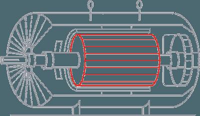 笼型异步电动机转子电流特征分析